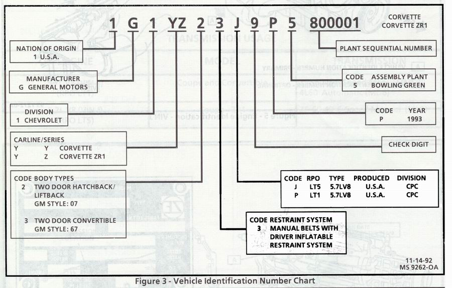 how to read corvette vin numbers